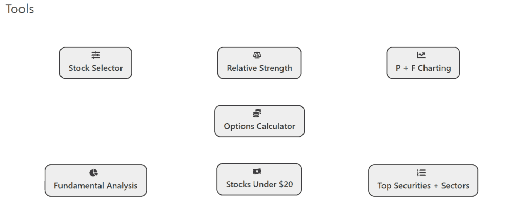 YP Stock Tools including a Free Stock Options Calculator